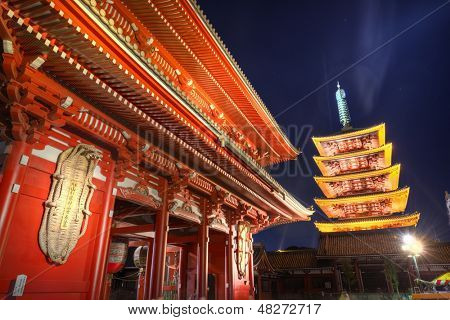 Gate and pagoda of Senso-ji shrine in Tokyo, Japan.