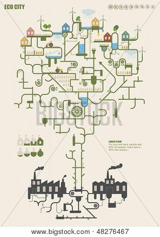 Ciudad de Ecología
