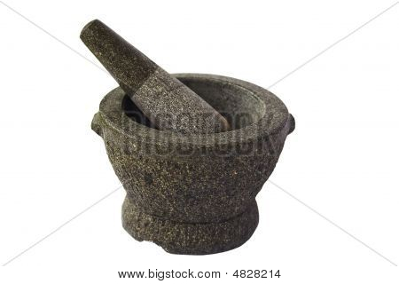 Mortar, Pounder