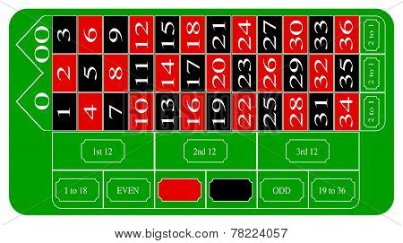 Usa Roulette Table