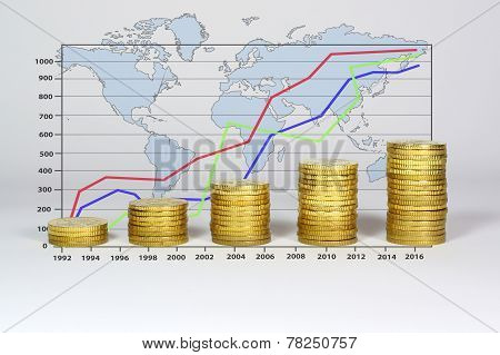 Gold Investment Concept