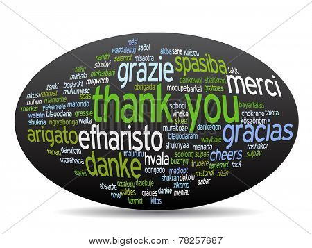 Concept or conceptual 3D oval or ellipse abstract thank you word cloud in different languages or multilingual for education or Thanksgiving Day