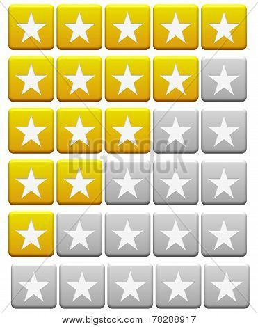 Review Buttons for rating