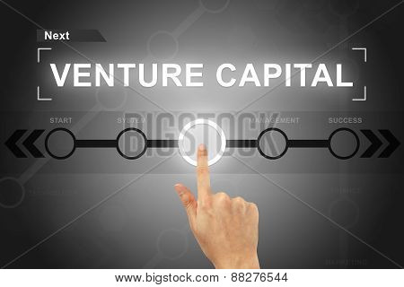 Hand Clicking Venture Capital Button On A Screen Interface
