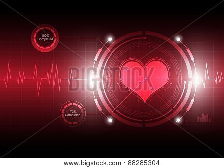 Cardiograph Technology