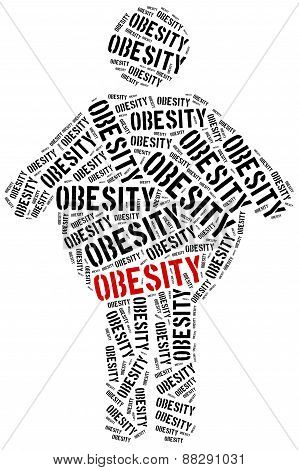 Word Cloud Related To Obesity.