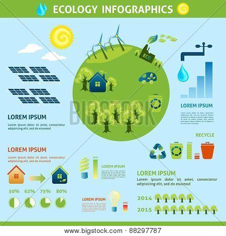 Ecology Infographics Set