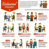 pic of occasion  - People in restaurant infographics set with meeting occasion symbols vector illustration - JPG