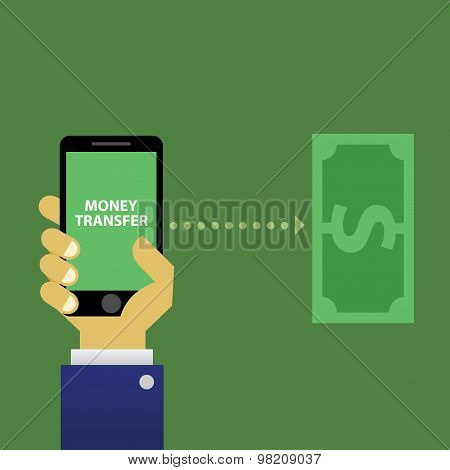 Money Transfer Using Smartphone