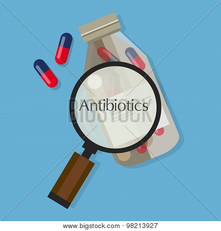 antibiotics capsule medication vector