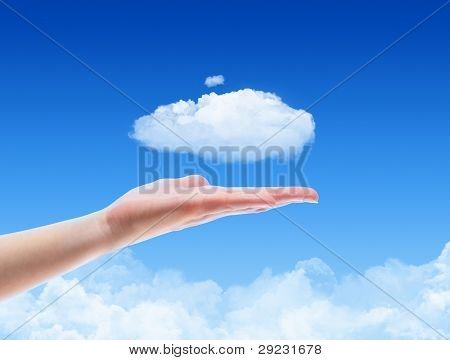 Offer A Cloud Concept
