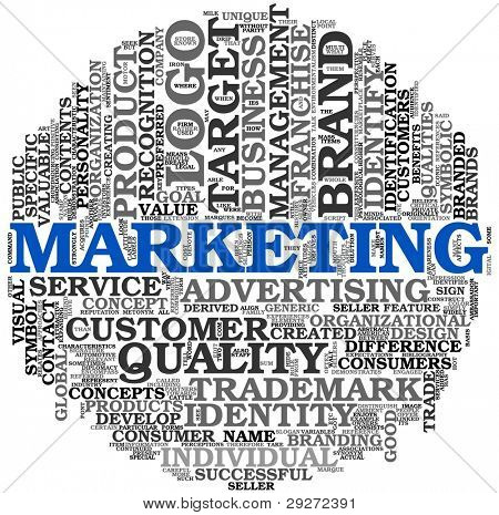 Marketing and advertising concept in word tag cloud isolated on white background