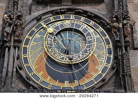 Zodiacal ring of Prague Astronomical Clock