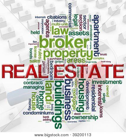 Real Estate Wordcloud