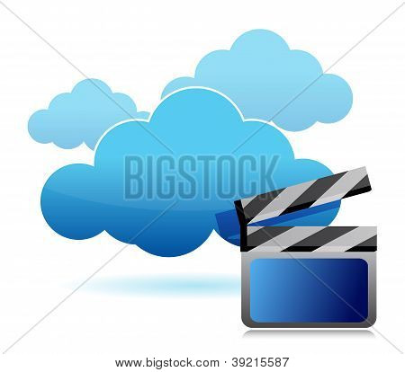 Media Storage Cloud Computing
