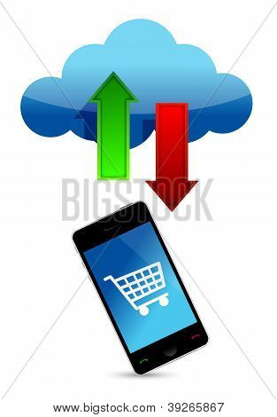 Shopping Online Cloud
