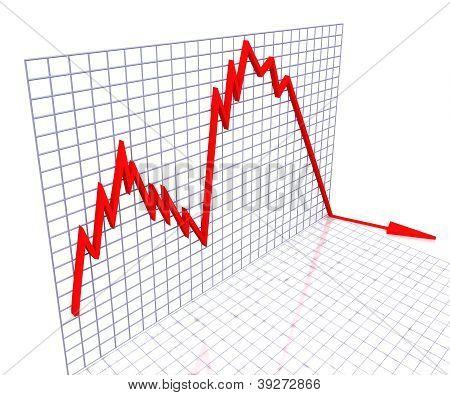 Vermelho gráfico mostra as vendas ou lucro