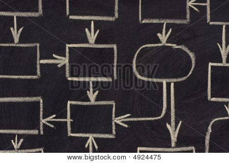 Abstract Blank Management Scheme On Blackboard