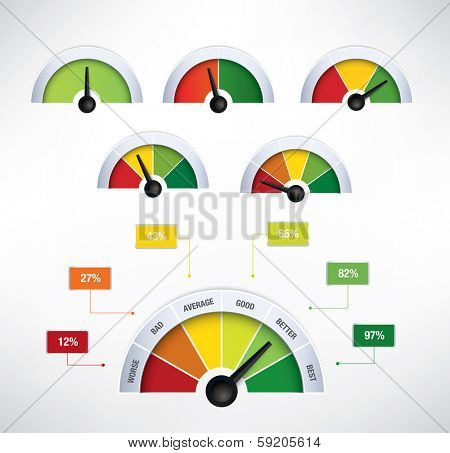 Set of speedometer buttons with one to six fields and additional explanation boxes - raster version of vector illustration