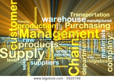 Supply Chain Management Wordcloud brilhante