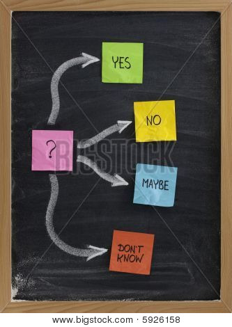 Decision Making Or Undecided Concept