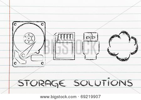 Storage Options: Hard Drives, Sd Card, Usb Key Or Cloud Storage