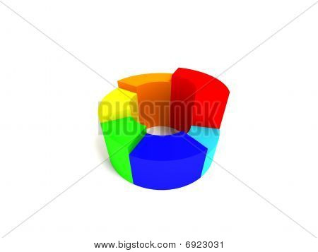 Color Donut Chart