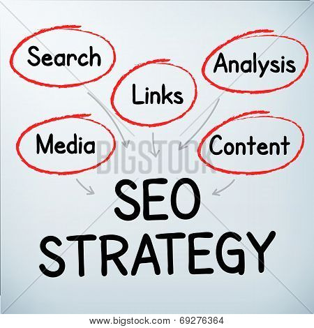 Seo Strategy Handwritten