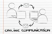 picture of ebusiness  - conceptual design of the communication patterns on the web - JPG