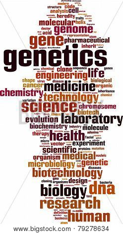 Genetics Word Cloud