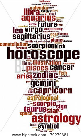 Horoscope Word Cloud