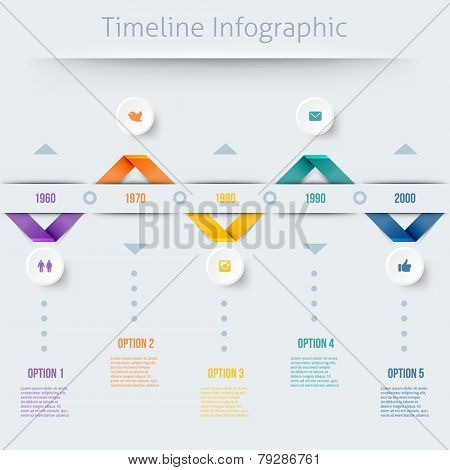 Timeline Infographic In Retro Style With Diagrams And Text