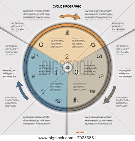 Infographic Cyclic Business Process Or Workflow For Project And Other Your Variant.