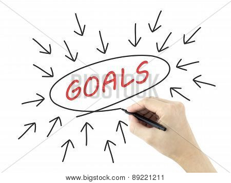 Goals Concept With Arrows Written By Man's Hand