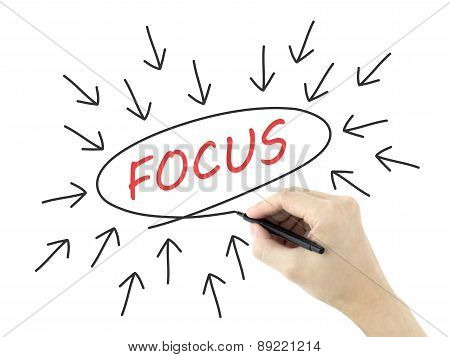 Focus Word With Arrows Written By Man's Hand