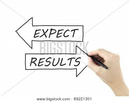 Results And Expect Words Drawn By Man's Hand