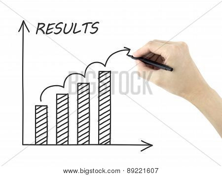 Results Graph Drawn By Man's Hand