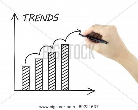 Trends Growth Graph Drawn By Man's Hand