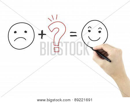 Customer Satisfaction Symbols Drawn By Man's Hand