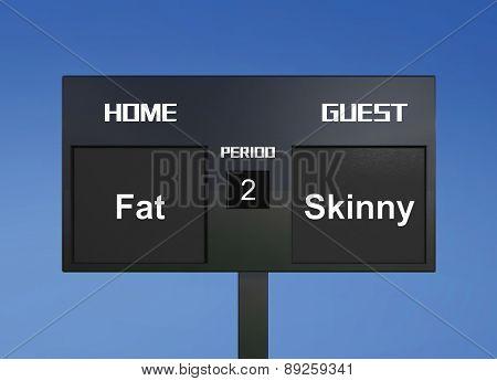 Fat Skinny Scoreboard