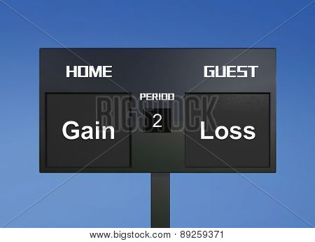 Gain Loss Scoreboard