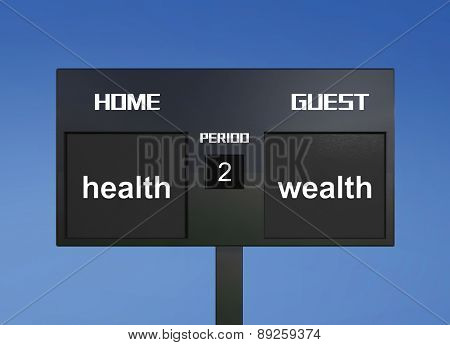 Health Wealth Scoreboard