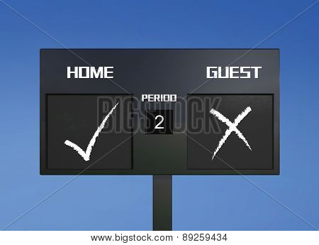 Tick Cross Scoreboard
