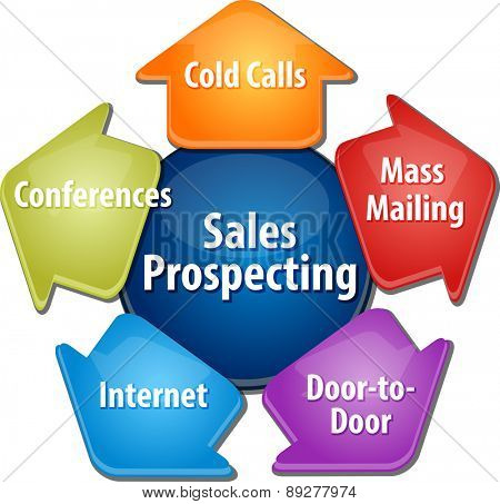 business strategy concept infographic diagram illustration of sales prospecting activities vector