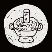 image of chafing  - Chafing Dish Doodle - JPG