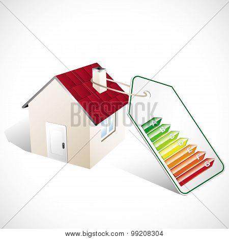 Class Energy Home