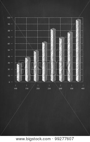 Success Graph Concept Work on Blackboard