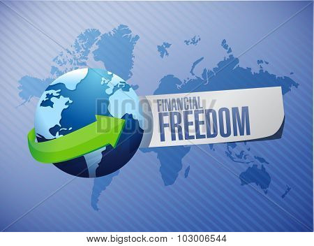Financial Freedom International Sign Concept