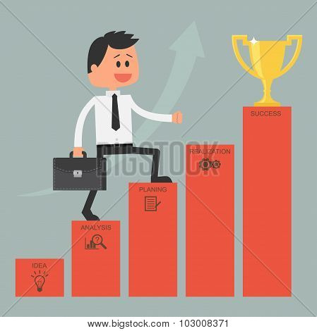 Businessman climbing ladder to success. Motivation and goal concept for success in business.