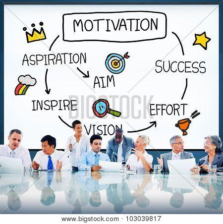 Motivation Aspiration Aim Vision Success Concept